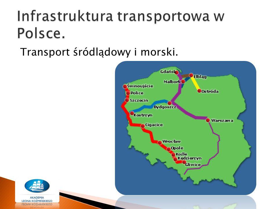 Infrastruktura transportowa w Polsce.