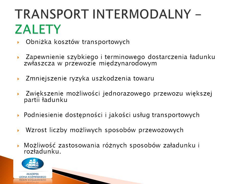 TRANSPORT INTERMODALNY - ZALETY