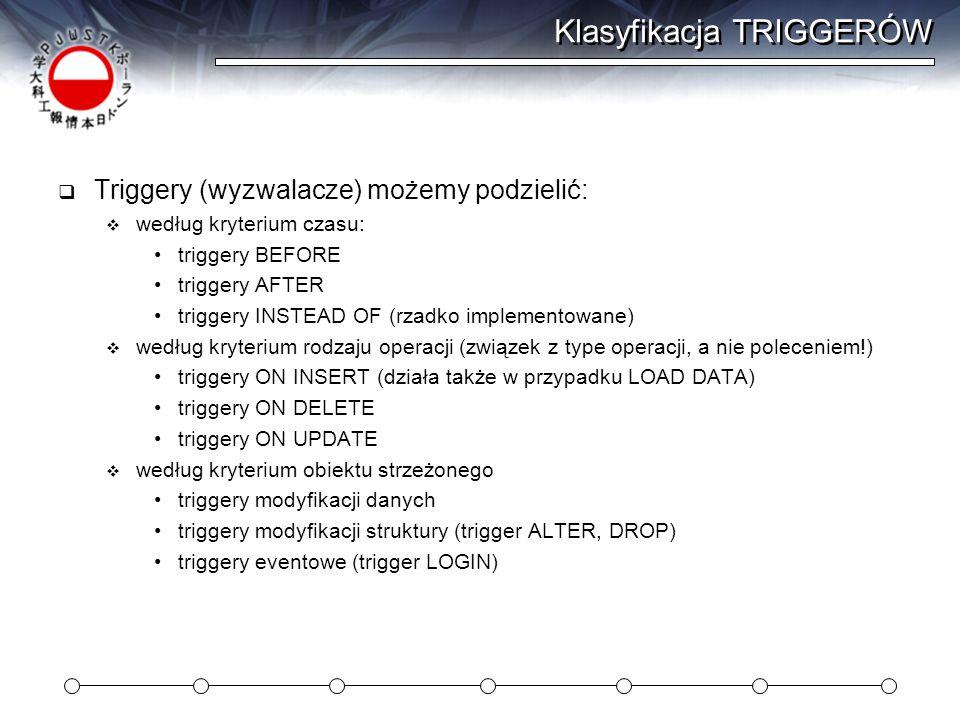 Klasyfikacja TRIGGERÓW