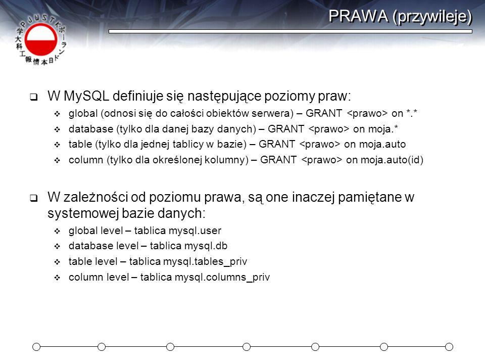 PRAWA (przywileje) W MySQL definiuje się następujące poziomy praw:
