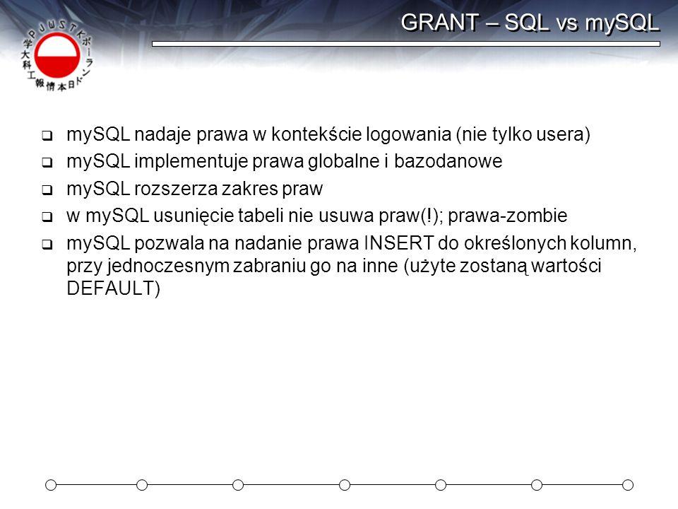 GRANT – SQL vs mySQL mySQL nadaje prawa w kontekście logowania (nie tylko usera) mySQL implementuje prawa globalne i bazodanowe.