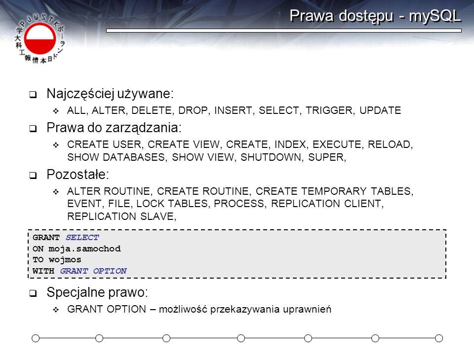 Prawa dostępu - mySQL Najczęściej używane: Prawa do zarządzania: