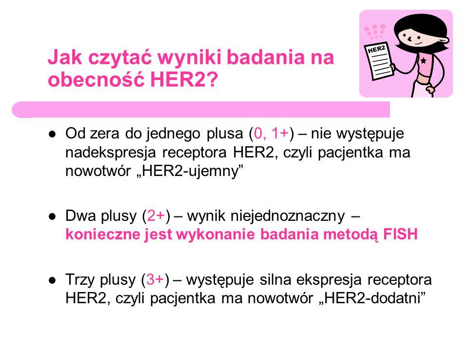 Jak czytać wyniki badania na obecność HER2