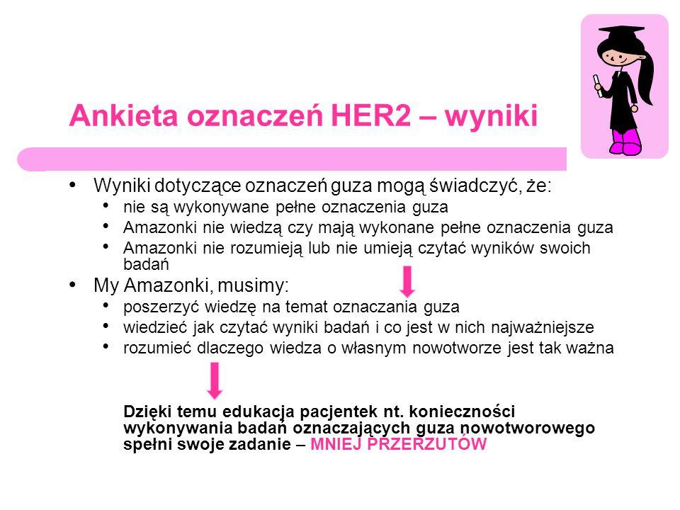 Ankieta oznaczeń HER2 – wyniki