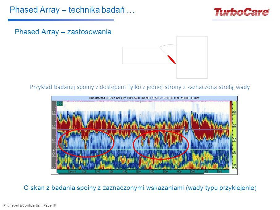 Phased Array – technika badań …