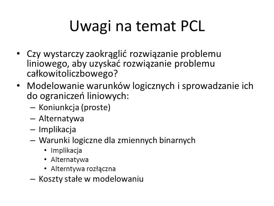 Uwagi na temat PCL Czy wystarczy zaokrąglić rozwiązanie problemu liniowego, aby uzyskać rozwiązanie problemu całkowitoliczbowego