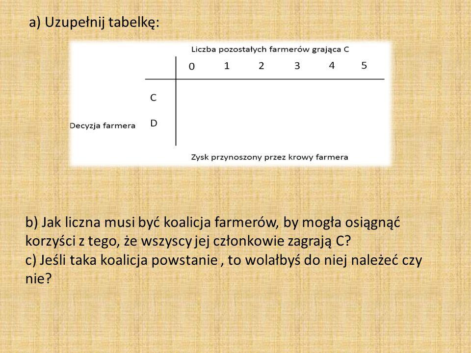 a) Uzupełnij tabelkę: b) Jak liczna musi być koalicja farmerów, by mogła osiągnąć korzyści z tego, że wszyscy jej członkowie zagrają C