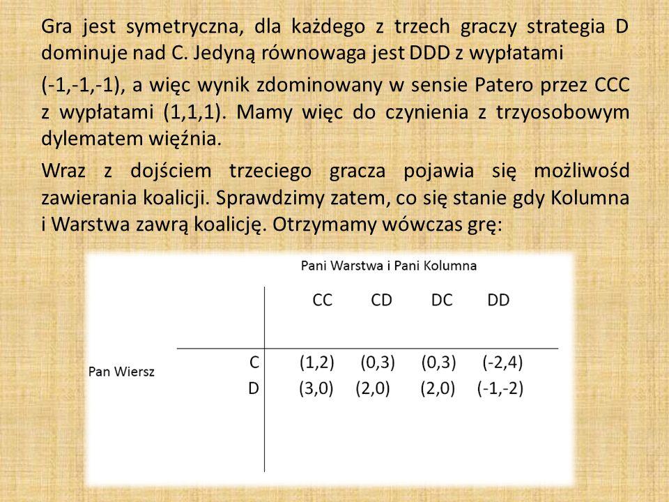 Gra jest symetryczna, dla każdego z trzech graczy strategia D dominuje nad C.