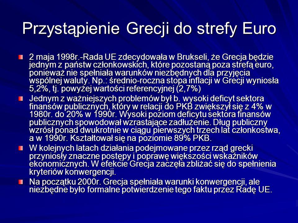Przystąpienie Grecji do strefy Euro