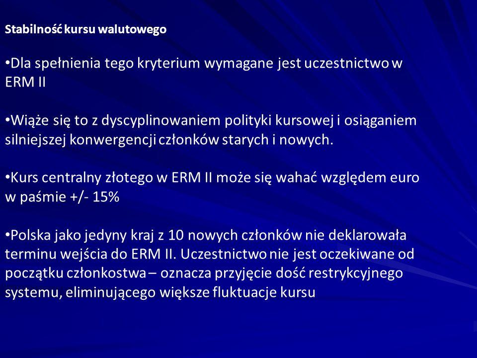 Dla spełnienia tego kryterium wymagane jest uczestnictwo w ERM II