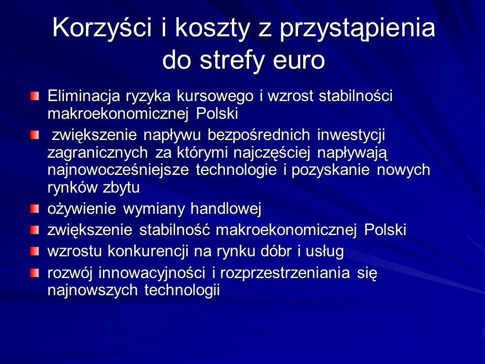 Korzyści i koszty z przystąpienia do strefy euro