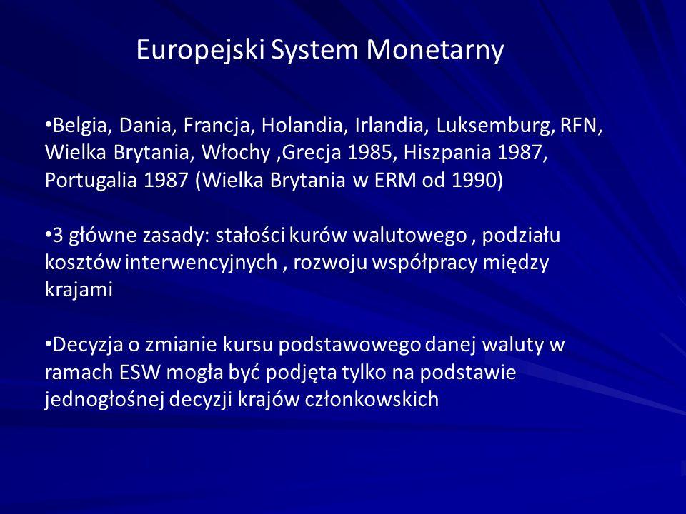 Europejski System Monetarny