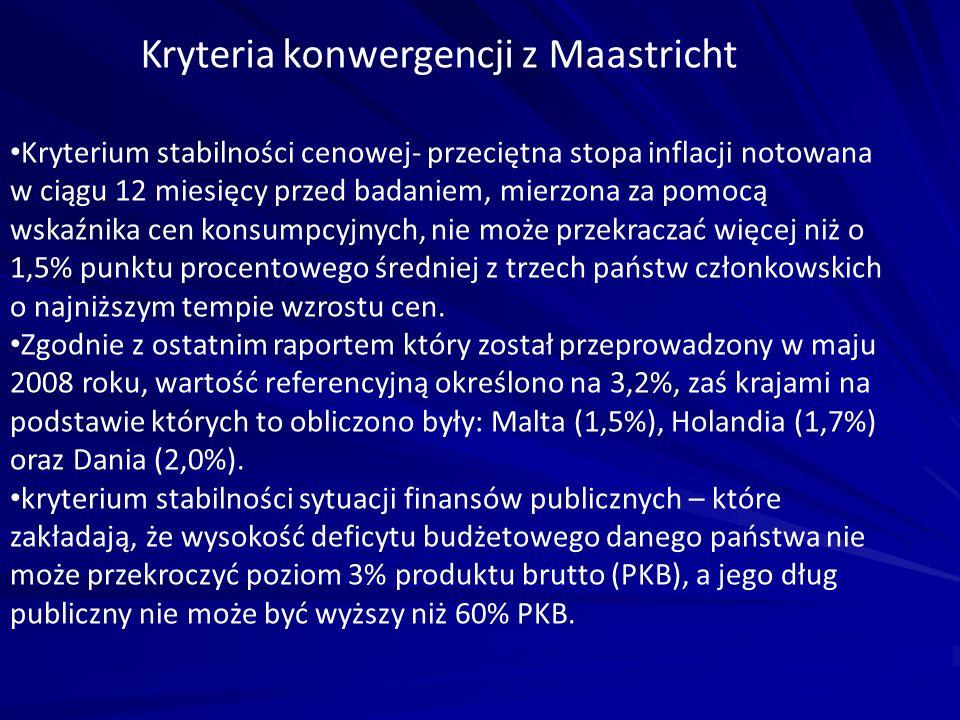 Kryteria konwergencji z Maastricht