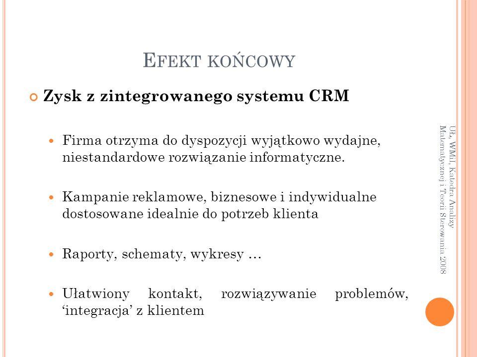 Efekt końcowy Zysk z zintegrowanego systemu CRM