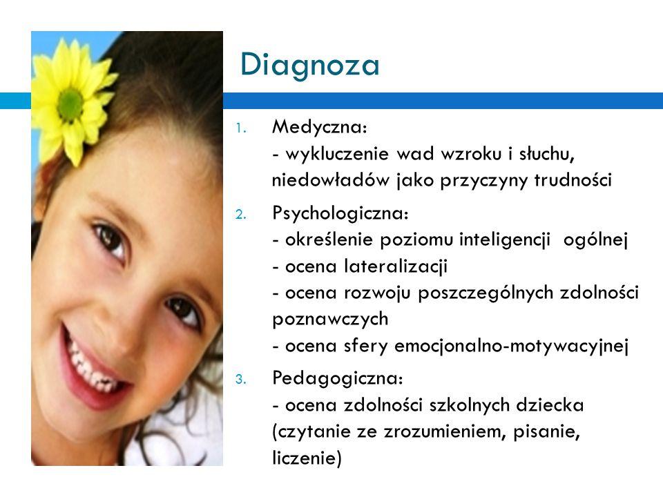 Diagnoza Medyczna: - wykluczenie wad wzroku i słuchu, niedowładów jako przyczyny trudności.