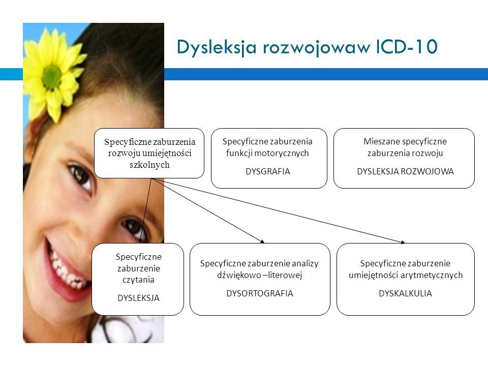 Dysleksja rozwojowaw ICD-10