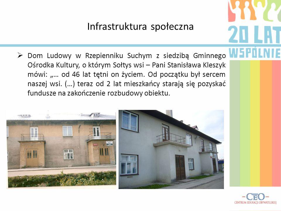 Infrastruktura społeczna