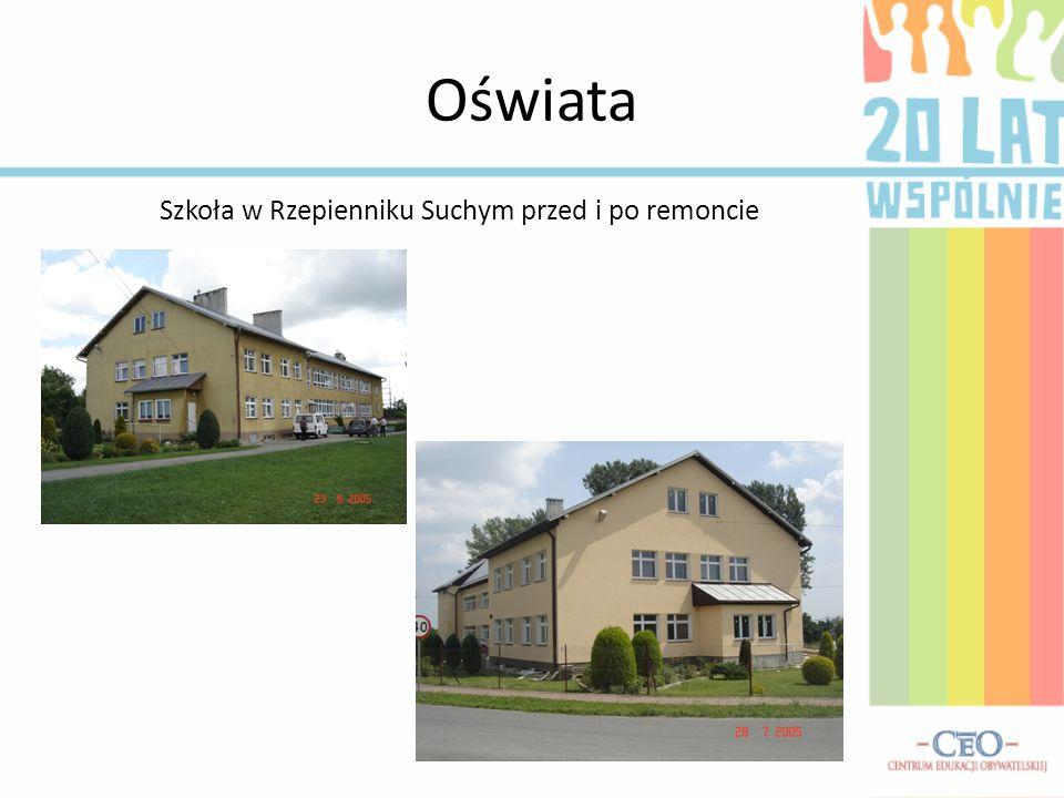 Szkoła w Rzepienniku Suchym przed i po remoncie