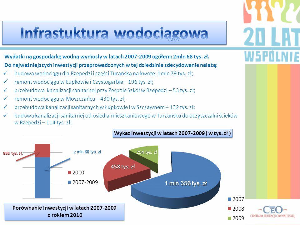 Infrastuktura wodociągowa Porównanie inwestycji w latach 2007-2009