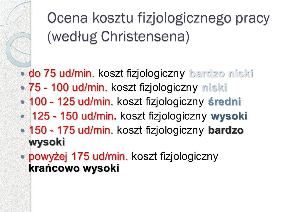 Ocena kosztu fizjologicznego pracy (według Christensena)
