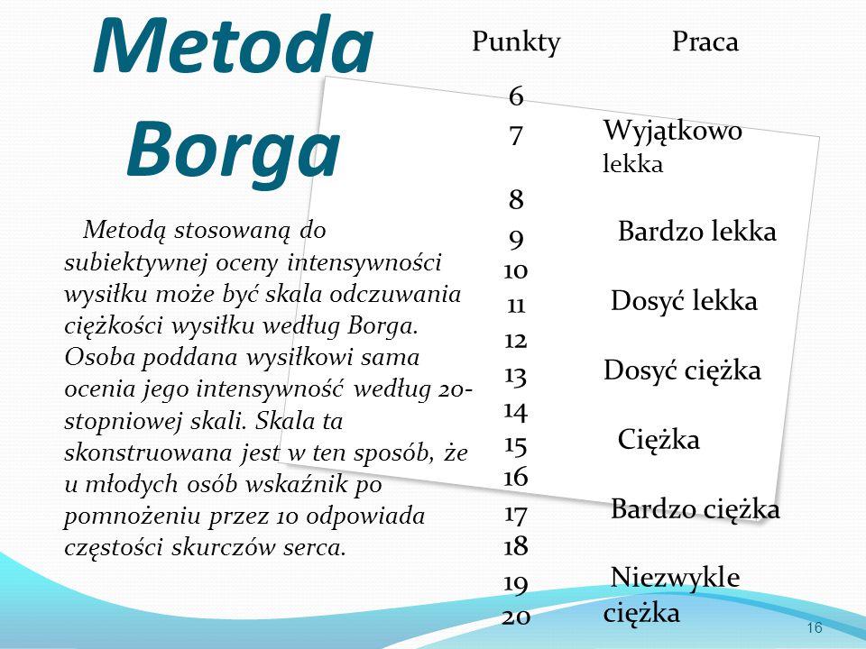 Metoda Borga Punkty Praca 6 7 8 9 10 11 12 13 14 15 16 17 18 19 20