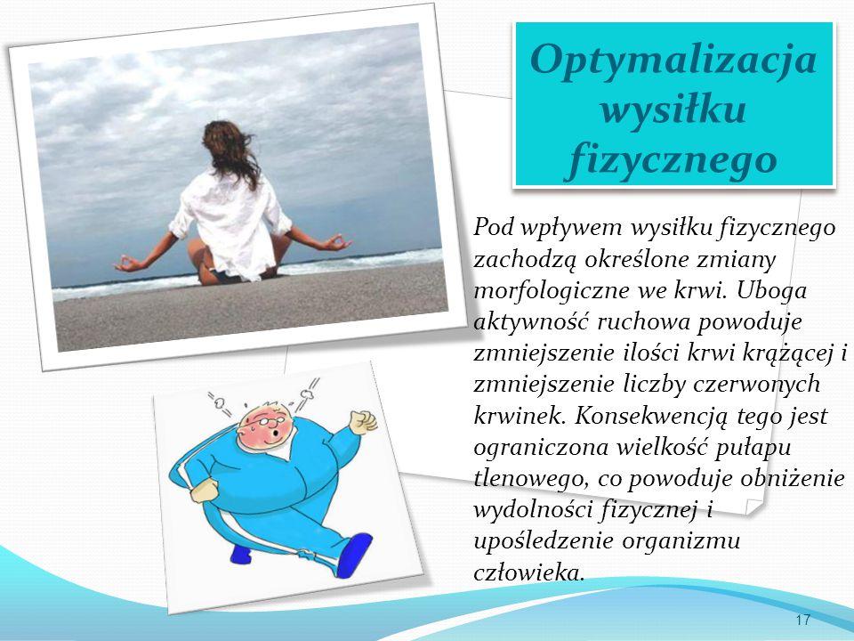 Optymalizacja wysiłku fizycznego