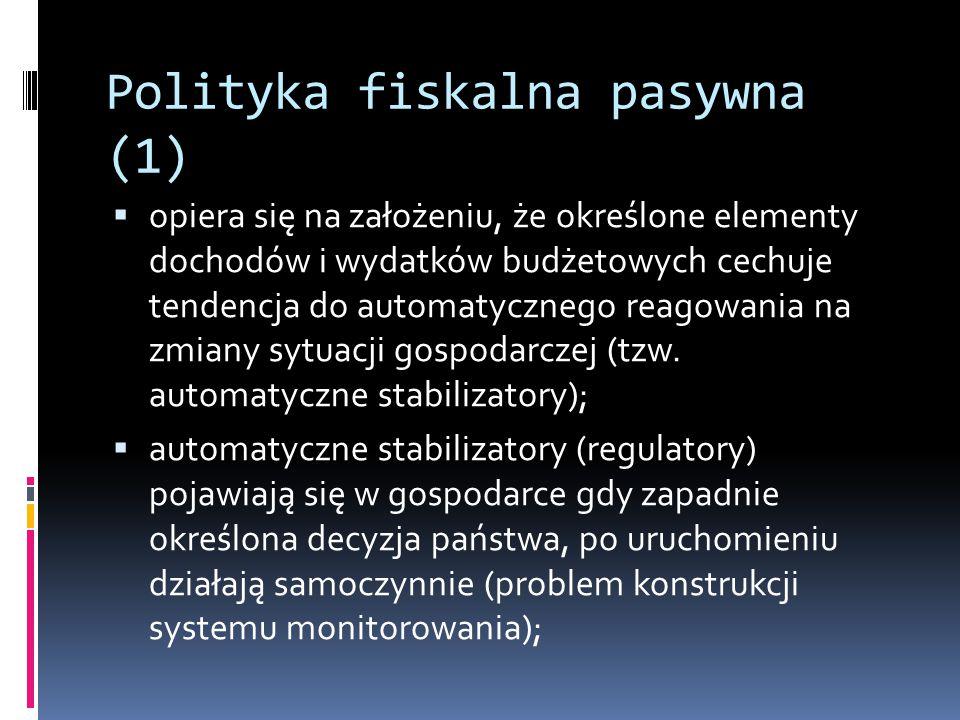 Polityka fiskalna pasywna (1)
