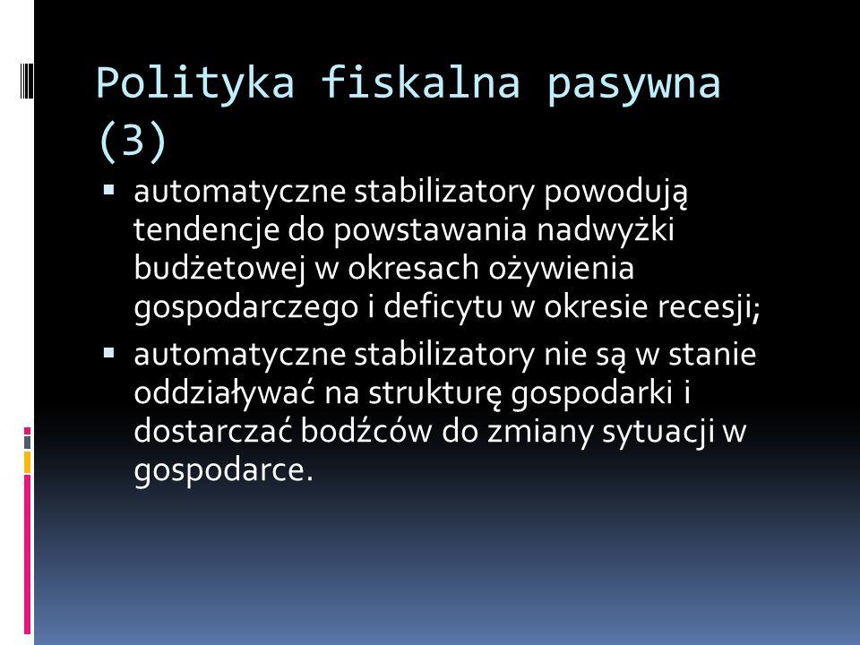 Polityka fiskalna pasywna (3)