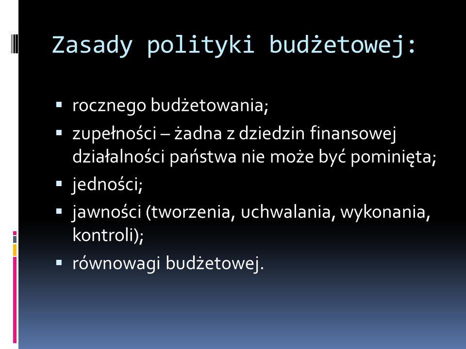 Zasady polityki budżetowej: