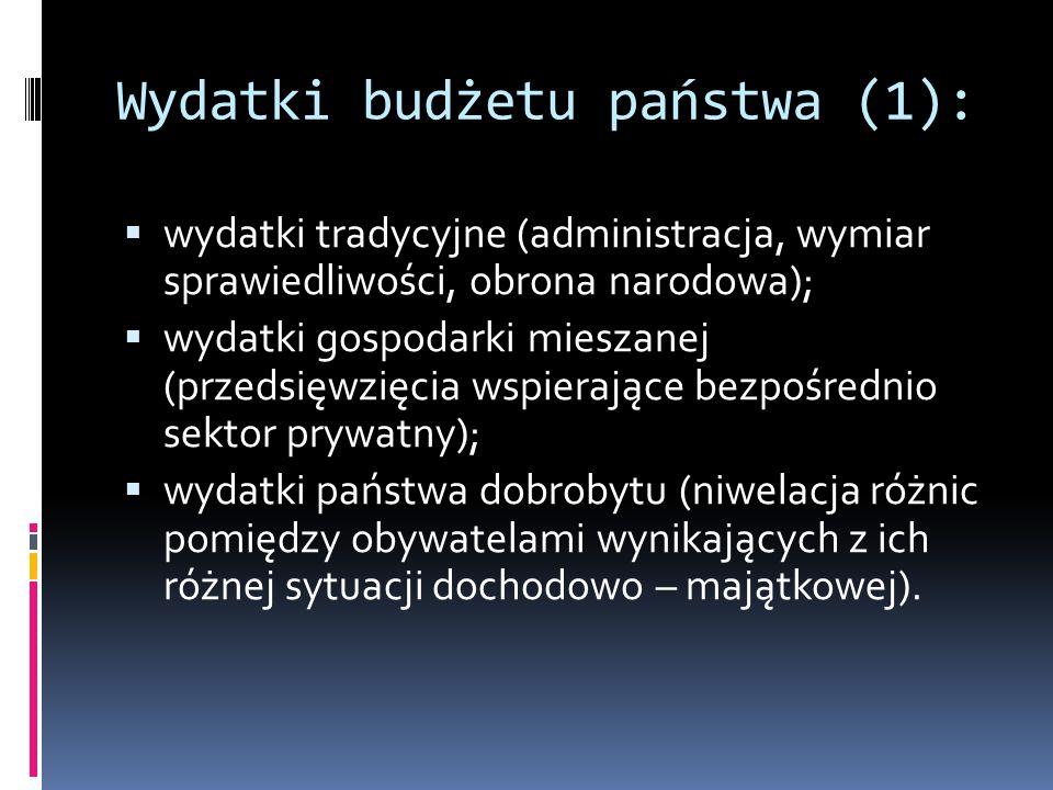 Wydatki budżetu państwa (1):