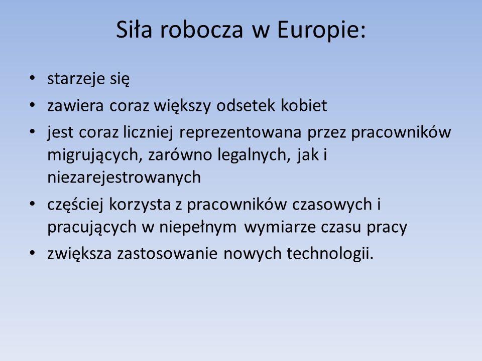 Siła robocza w Europie: