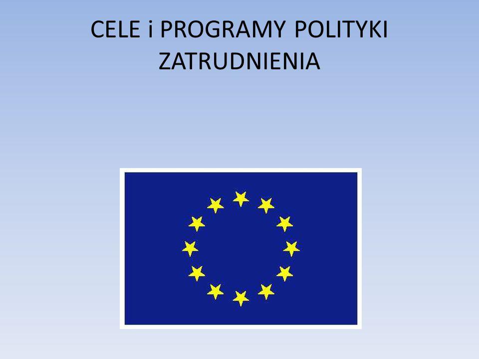 CELE i PROGRAMY POLITYKI ZATRUDNIENIA