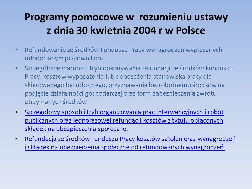 Programy pomocowe w rozumieniu ustawy z dnia 30 kwietnia 2004 r w Polsce