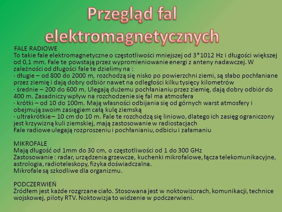 Przegląd fal elektromagnetycznych