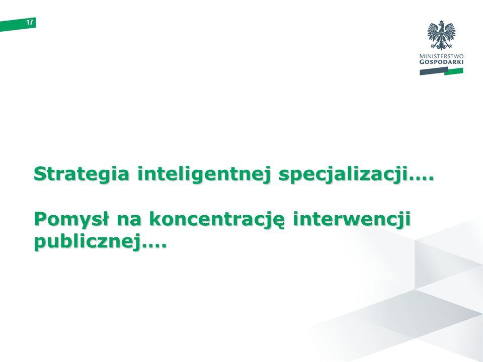 Strategia inteligentnej specjalizacji…