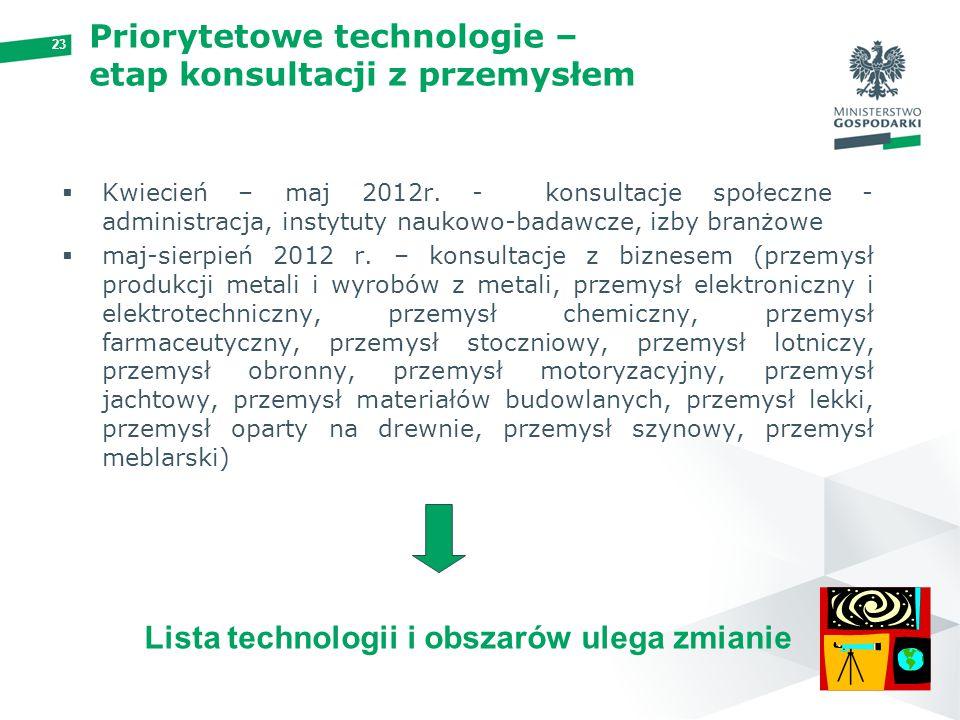 Priorytetowe technologie – etap konsultacji z przemysłem