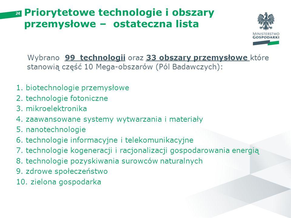 Priorytetowe technologie i obszary przemysłowe – ostateczna lista