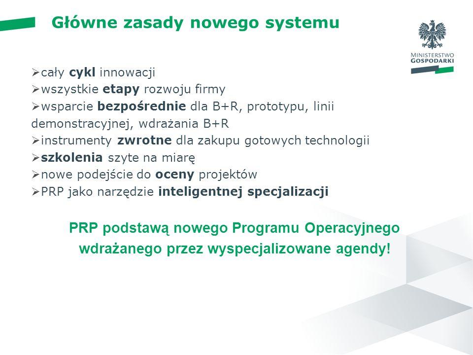 Główne zasady nowego systemu