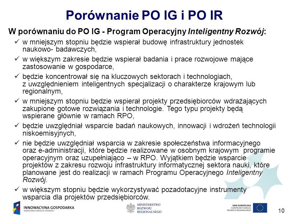 Porównanie PO IG i PO IR W porównaniu do PO IG - Program Operacyjny Inteligentny Rozwój: