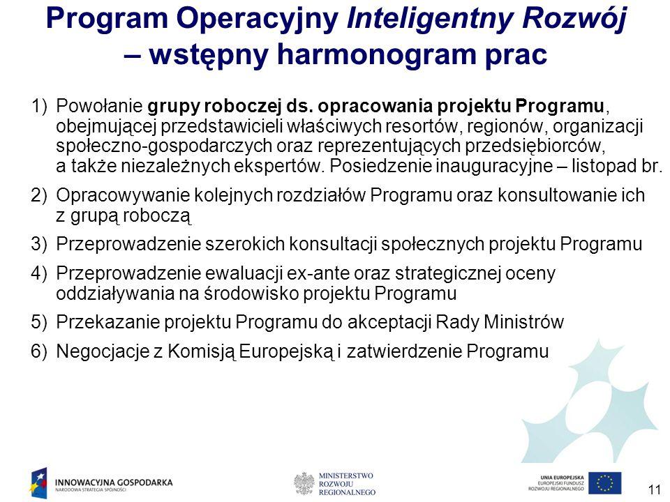 Program Operacyjny Inteligentny Rozwój – wstępny harmonogram prac