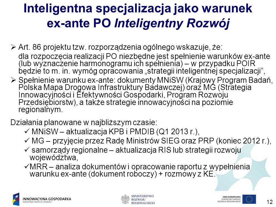 Inteligentna specjalizacja jako warunek ex-ante PO Inteligentny Rozwój