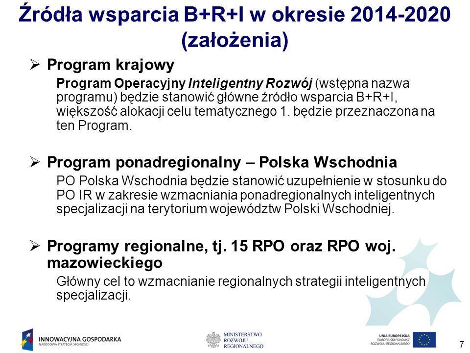 Źródła wsparcia B+R+I w okresie 2014-2020 (założenia)