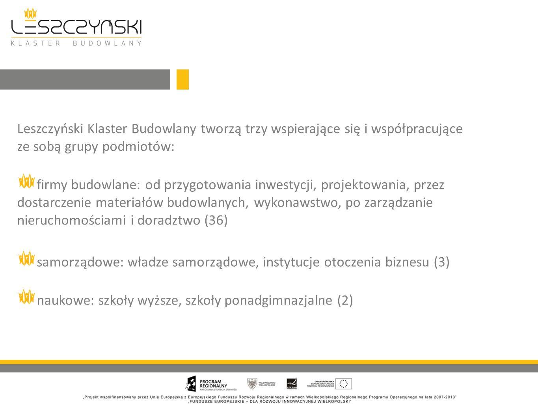 Leszczyński Klaster Budowlany tworzą trzy wspierające się i współpracujące ze sobą grupy podmiotów: