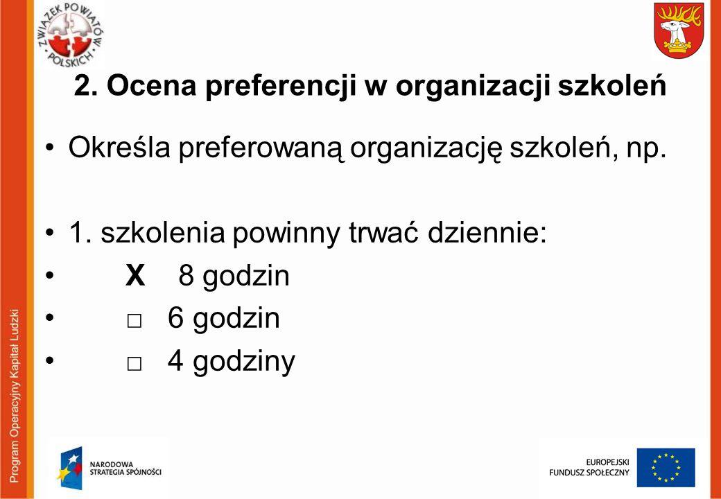 2. Ocena preferencji w organizacji szkoleń