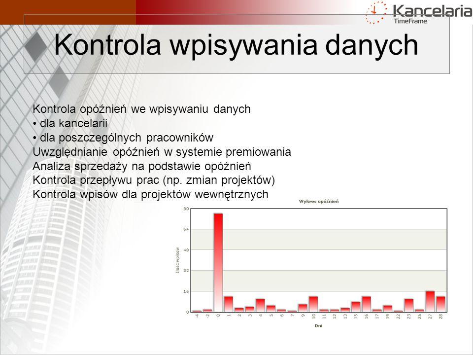 Kontrola wpisywania danych