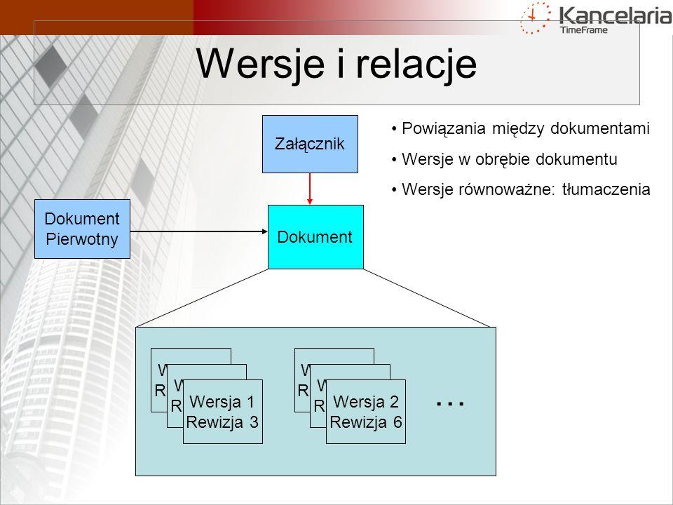 Wersje i relacje … Załącznik Powiązania między dokumentami