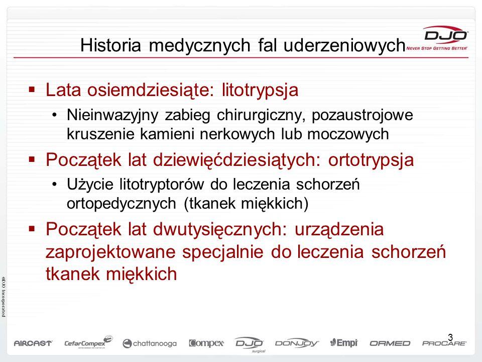 Historia medycznych fal uderzeniowych