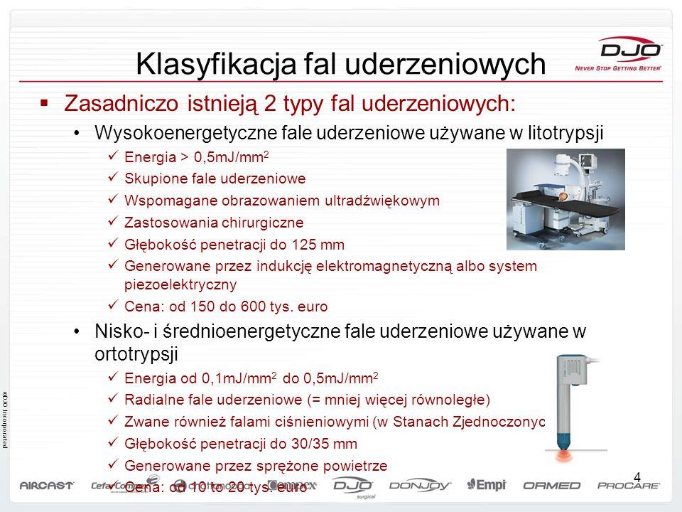 Klasyfikacja fal uderzeniowych