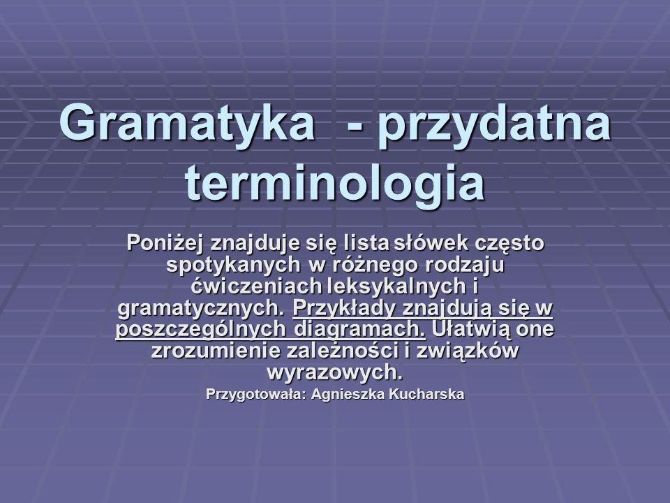 Gramatyka - przydatna terminologia
