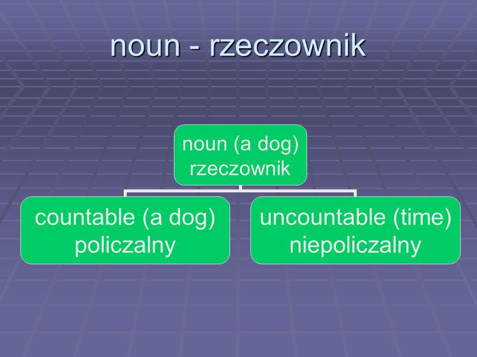 noun - rzeczownik